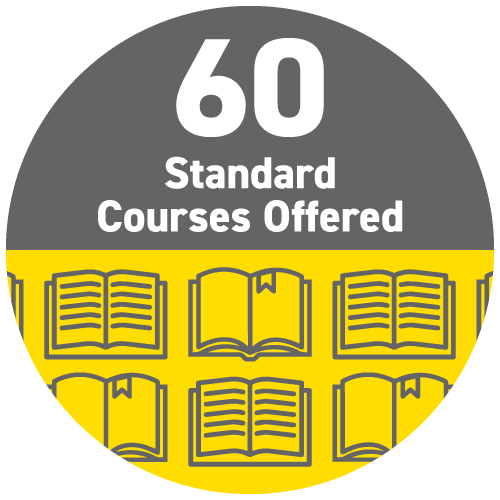 60-courses-offered